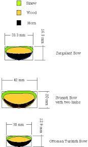 cross-section%20of%20hornbow%207