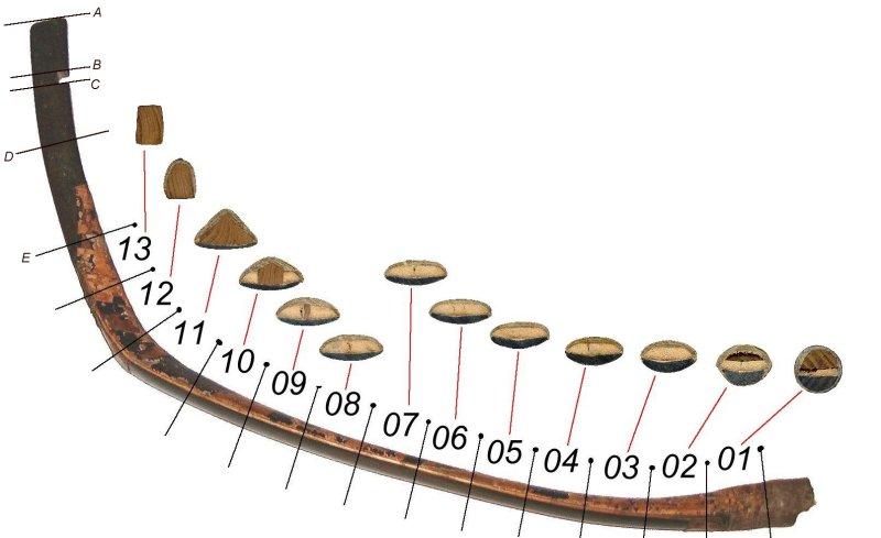 cross-section%20atarn