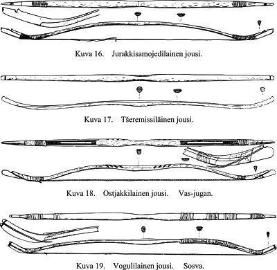 sirelius 1919 kaksipuiset jouset